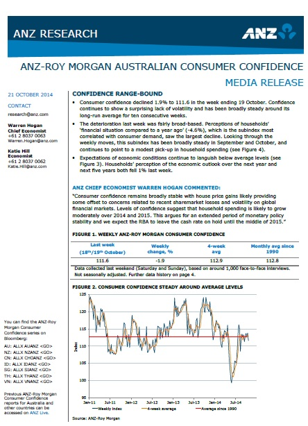 ANZ-Roy Morgan Australian Consumer Confidence - October 21, 2014 - 111.6