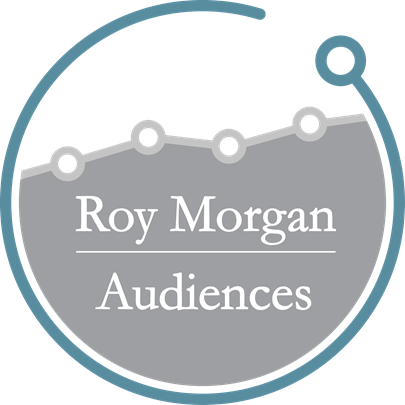 Roy Morgan Audience Search