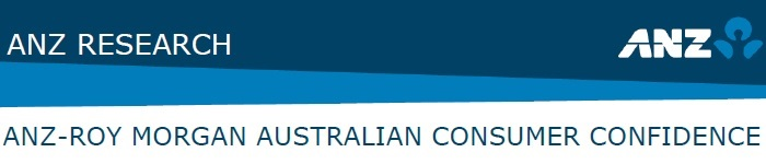 ANZ-Roy Morgan Australian Consumer Confidence - December 9, 2014 - 110.4