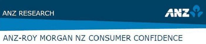 ANZ-Roy Morgan New Zealand Consumer Confidence Rating - November 2014 - 121.8