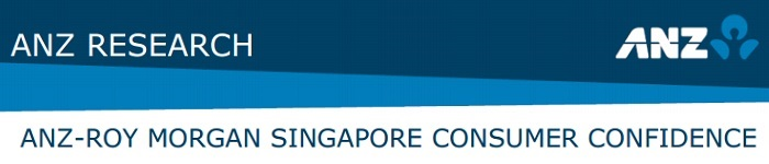 ANZ-Roy Morgan Singaporean Consumer Confidence Rating - April 2015 - 125.7