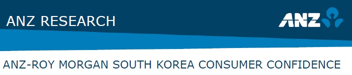 ANZ-Roy Morgan South Korean Consumer Confidence - November 2014 - 78.6